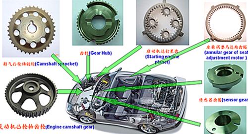 粉末冶金制品在汽车行业中再显突出