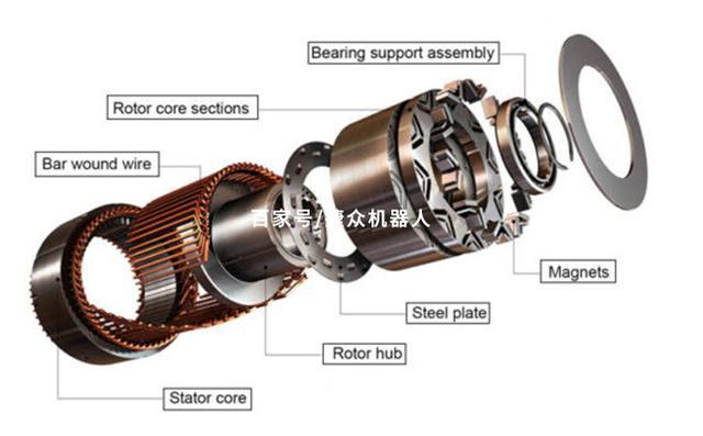 永磁电机控制器 提供高效且平稳的控制